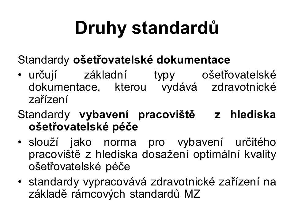 Druhy standardů Standardy ošetřovatelské dokumentace určují základní typy ošetřovatelské dokumentace, kterou vydává zdravotnické zařízení Standardy vybavení pracoviště z hlediska ošetřovatelské péče slouží jako norma pro vybavení určitého pracoviště z hlediska dosažení optimální kvality ošetřovatelské péče standardy vypracovává zdravotnické zařízení na základě rámcových standardů MZ
