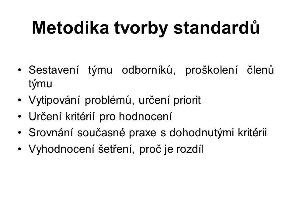 Metodika tvorby standardů Sestavení týmu odborníků, proškolení členů týmu Vytipování problémů, určení priorit Určení kritérií pro hodnocení Srovnání současné praxe s dohodnutými kritérii Vyhodnocení šetření, proč je rozdíl