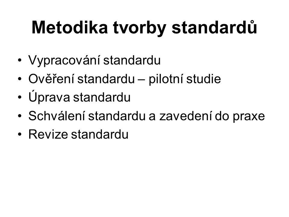 Metodika tvorby standardů Vypracování standardu Ověření standardu – pilotní studie Úprava standardu Schválení standardu a zavedení do praxe Revize standardu
