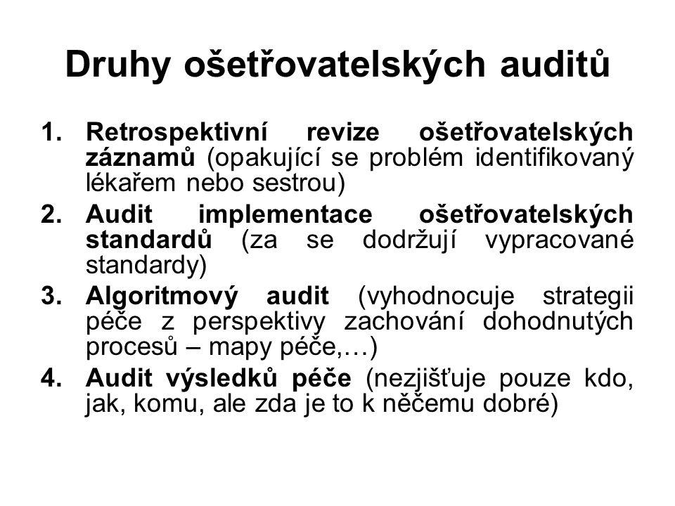 Druhy ošetřovatelských auditů 1.Retrospektivní revize ošetřovatelských záznamů (opakující se problém identifikovaný lékařem nebo sestrou) 2.Audit implementace ošetřovatelských standardů (za se dodržují vypracované standardy) 3.Algoritmový audit (vyhodnocuje strategii péče z perspektivy zachování dohodnutých procesů – mapy péče,…) 4.Audit výsledků péče (nezjišťuje pouze kdo, jak, komu, ale zda je to k něčemu dobré)