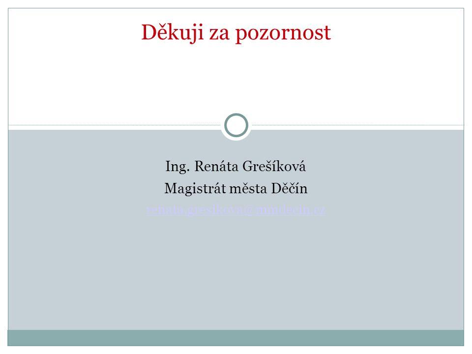 Děkuji za pozornost Ing. Renáta Grešíková Magistrát města Děčín renata.gresikova@mmdecin.cz