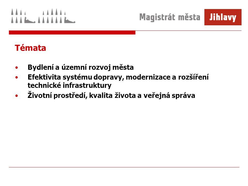 Témata Bydlení a územní rozvoj města Efektivita systému dopravy, modernizace a rozšíření technické infrastruktury Životní prostředí, kvalita života a veřejná správa