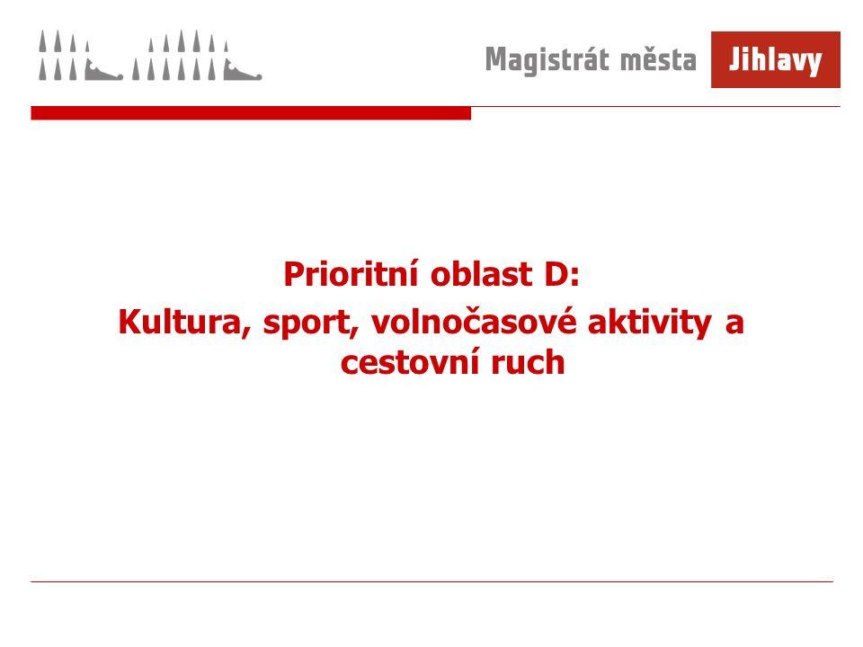 Prioritní oblast D: Kultura, sport, volnočasové aktivity a cestovní ruch