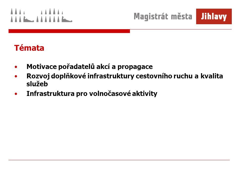 Témata Motivace pořadatelů akcí a propagace Rozvoj doplňkové infrastruktury cestovního ruchu a kvalita služeb Infrastruktura pro volnočasové aktivity