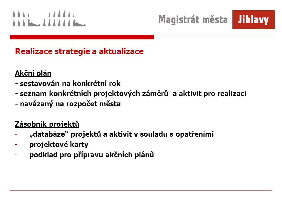 """Realizace strategie a aktualizace Akční plán - sestavován na konkrétní rok - seznam konkrétních projektových záměrů a aktivit pro realizaci - navázaný na rozpočet města Zásobník projektů -""""databáze projektů a aktivit v souladu s opatřeními -projektové karty -podklad pro přípravu akčních plánů"""