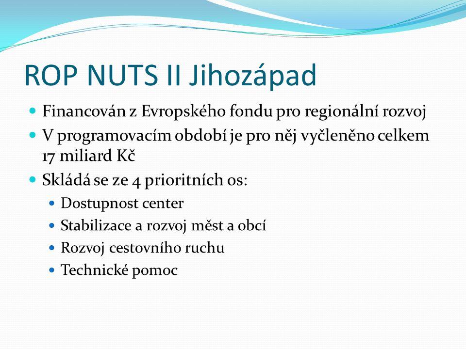 ROP NUTS II Jihozápad Financován z Evropského fondu pro regionální rozvoj V programovacím období je pro něj vyčleněno celkem 17 miliard Kč Skládá se ze 4 prioritních os: Dostupnost center Stabilizace a rozvoj měst a obcí Rozvoj cestovního ruchu Technické pomoc