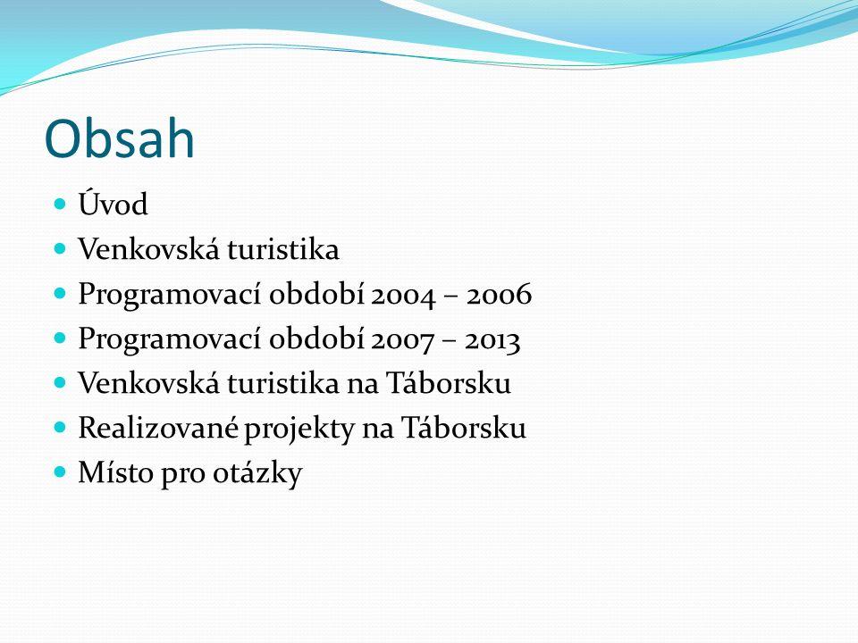 """Realizované projekty na Táborsku Na Táborsku bylo od roku 2004 realizováno 13 projektů, které se dají zahrnout do venkovské turistiky V programovacím období byl nejdražší projekt s názvem """"Vítejte na Táborsku financovaný ze SROP Projekt byl zaměřen na podporu rozvoje cestovního ruchu a turistiky, vycházející z přírodních a kulturně historických hodnot a jedinečnosti táborského regionu Celkový rozpočet 2 523 800 Kč, z toho příspěvek EU 1 892 850 Kč a národní veřejné prostředky 630 950 Kč"""