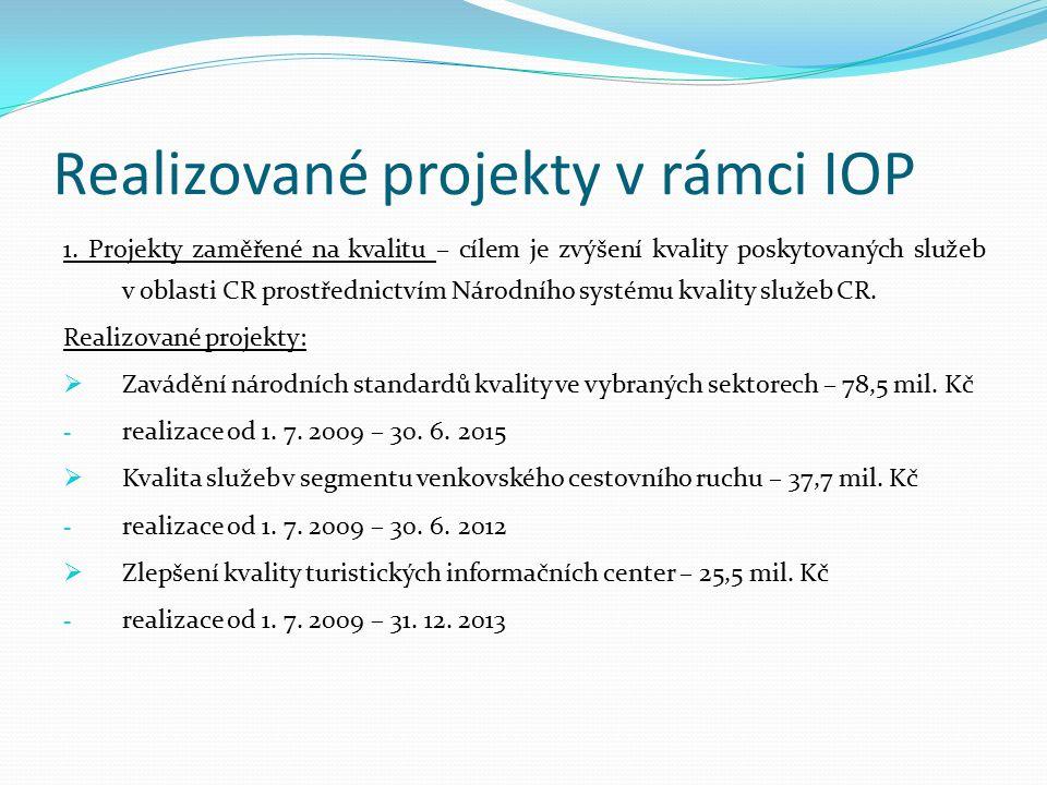 Realizované projekty v rámci IOP 1.