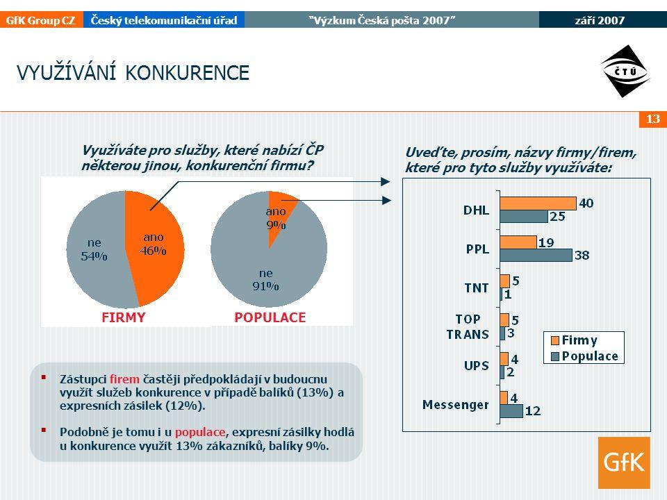 září 2007 GfK Group CZČeský telekomunikační úřad Výzkum Česká pošta 2007 13 VYUŽÍVÁNÍ KONKURENCE Využíváte pro služby, které nabízí ČP některou jinou, konkurenční firmu.