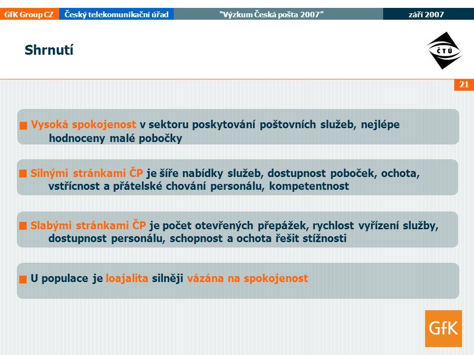 září 2007 GfK Group CZČeský telekomunikační úřad Výzkum Česká pošta 2007 21 Vysoká spokojenost v sektoru poskytování poštovních služeb, nejlépe hodnoceny malé pobočky Silnými stránkami ČP je šíře nabídky služeb, dostupnost poboček, ochota, vstřícnost a přátelské chování personálu, kompetentnost Slabými stránkami ČP je počet otevřených přepážek, rychlost vyřízení služby, dostupnost personálu, schopnost a ochota řešit stížnosti U populace je loajalita silněji vázána na spokojenost Shrnutí