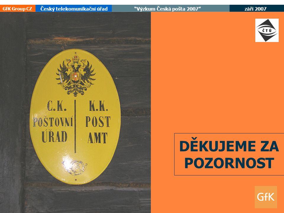 září 2007 Český telekomunikační úřad Výzkum Česká pošta 2007 GfK Group CZ DĚKUJEME ZA POZORNOST