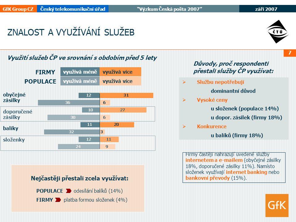 září 2007 GfK Group CZČeský telekomunikační úřad Výzkum Česká pošta 2007 7 ZNALOST A VYUŽÍVÁNÍ SLUŽEB obyčejné zásilky doporučené zásilky balíky složenky využívá méněvyužívá více využívá méněvyužívá více FIRMY POPULACE Využití služeb ČP ve srovnání s obdobím před 5 lety Nejčastěji přestali zcela využívat: POPULACE odesílání balíků (14%) FIRMY platba formou složenek (4%) Důvody, proč respondenti přestali služby ČP využívat: Firmy častěji nahrazují uvedené služby internetem a e-mailem (obyčejné zásilky 18%, doporučené zásilky 11%).