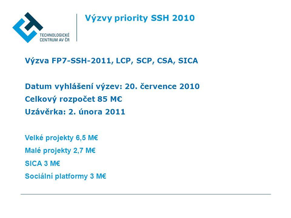 Výzvy priority SSH 2010 Výzva FP7-SSH-2011, LCP, SCP, CSA, SICA Datum vyhlášení výzev: 20. července 2010 Celkový rozpočet 85 M€ Uzávěrka: 2. února 201