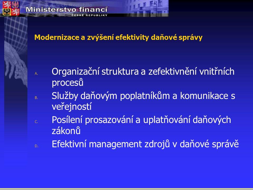 Modernizace a zvýšení efektivity daňové správy A. A.