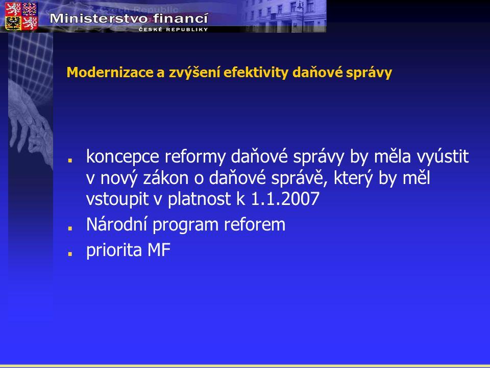 Rozšíření systému editační povinnosti Navržený model rozšíření EP v ČR (1/2) zákonné vymezení struktura navrhované typy EP specifické požadavky k žádosti o individuální závazné posouzení