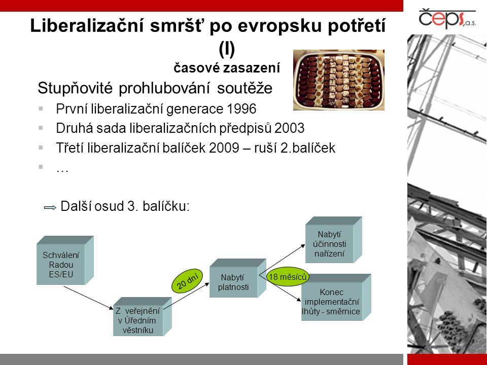 Liberalizační smršť po evropsku potřetí (I) časové zasazení Stupňovité prohlubování soutěže  První liberalizační generace 1996  Druhá sada liberalizačních předpisů 2003  Třetí liberalizační balíček 2009 – ruší 2.balíček  … Další osud 3.