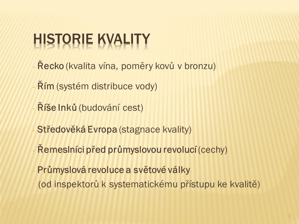 - Řecko (kvalita vína, poměry kovů v bronzu) - Řím (systém distribuce vody) - Říše Inků (budování cest) - Středověká Evropa (stagnace kvality) - Řemeslníci před průmyslovou revolucí (cechy) - Průmyslová revoluce a světové války (od inspektorů k systematickému přístupu ke kvalitě) 3