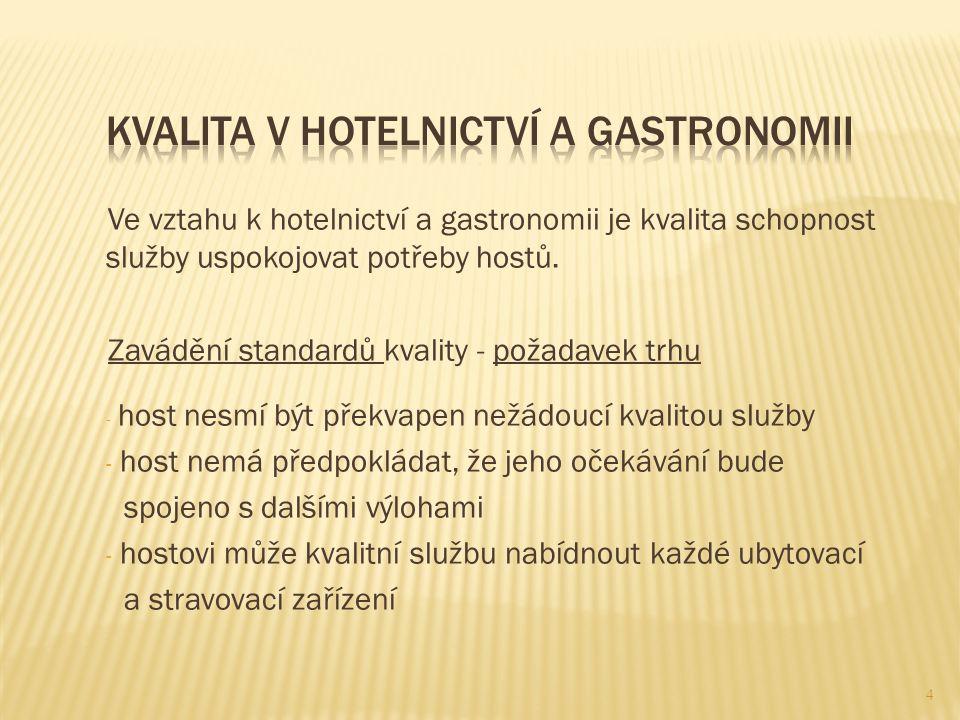 Ve vztahu k hotelnictví a gastronomii je kvalita schopnost služby uspokojovat potřeby hostů. Zavádění standardů kvality - požadavek trhu - host nesmí