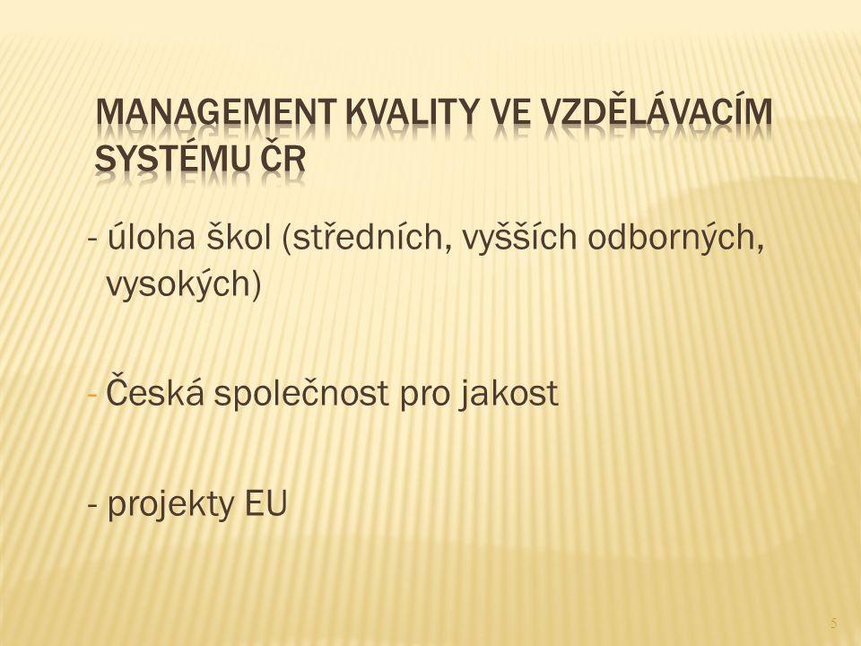 - úloha škol (středních, vyšších odborných, vysokých) -Česká společnost pro jakost - projekty EU 5
