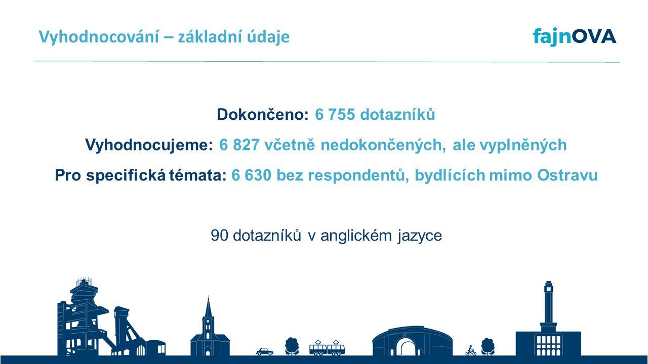 Vyhodnocování – základní údaje Dokončeno: 6 755 dotazníků Vyhodnocujeme: 6 827 včetně nedokončených, ale vyplněných Pro specifická témata: 6 630 bez respondentů, bydlících mimo Ostravu 90 dotazníků v anglickém jazyce