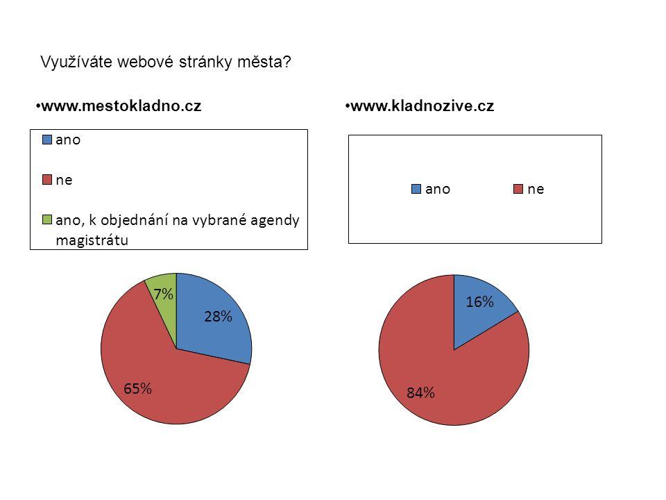Využíváte webové stránky města? www.mestokladno.czwww.kladnozive.cz