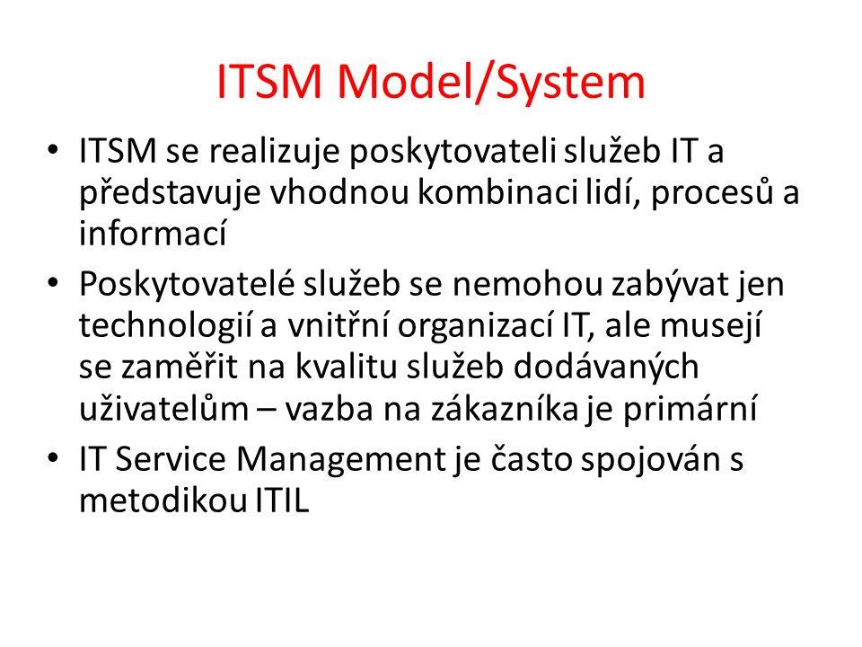 ITSM Model/System ITSM se realizuje poskytovateli služeb IT a představuje vhodnou kombinaci lidí, procesů a informací Poskytovatelé služeb se nemohou zabývat jen technologií a vnitřní organizací IT, ale musejí se zaměřit na kvalitu služeb dodávaných uživatelům – vazba na zákazníka je primární IT Service Management je často spojován s metodikou ITIL