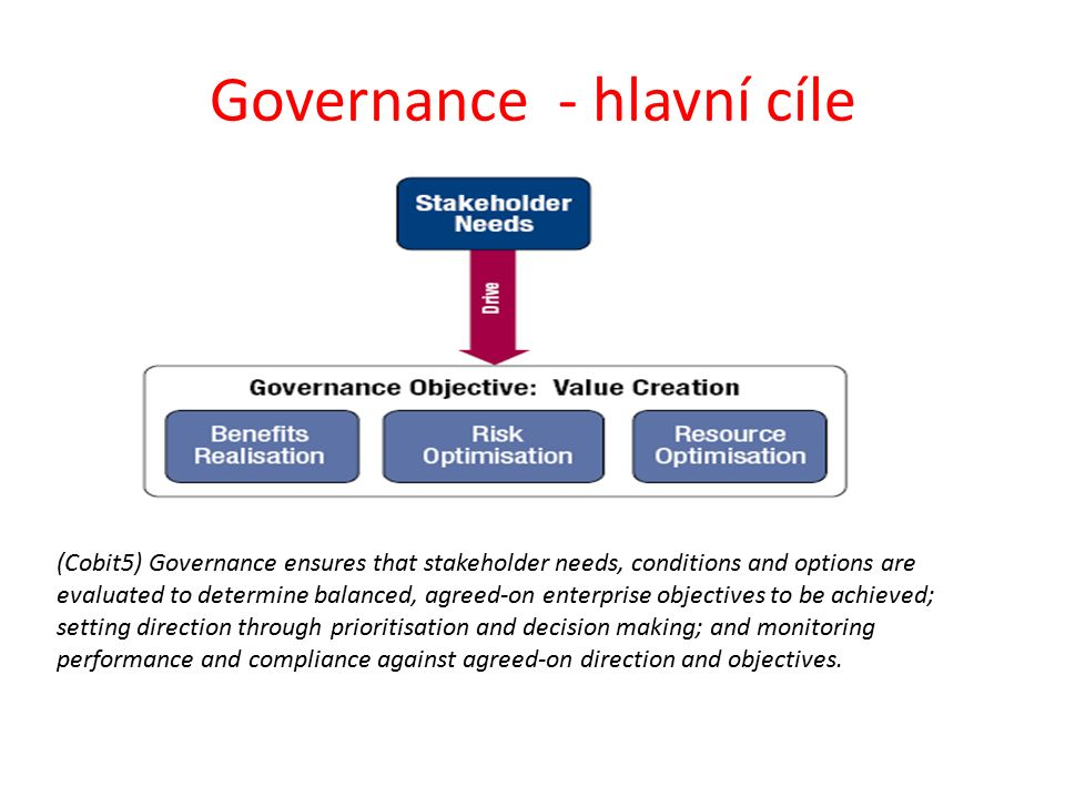 Governance - hlavní cíle (Cobit5) Governance ensures that stakeholder needs, conditions and options are evaluated to determine balanced, agreed-on enterprise objectives to be achieved; setting direction through prioritisation and decision making; and monitoring performance and compliance against agreed-on direction and objectives.