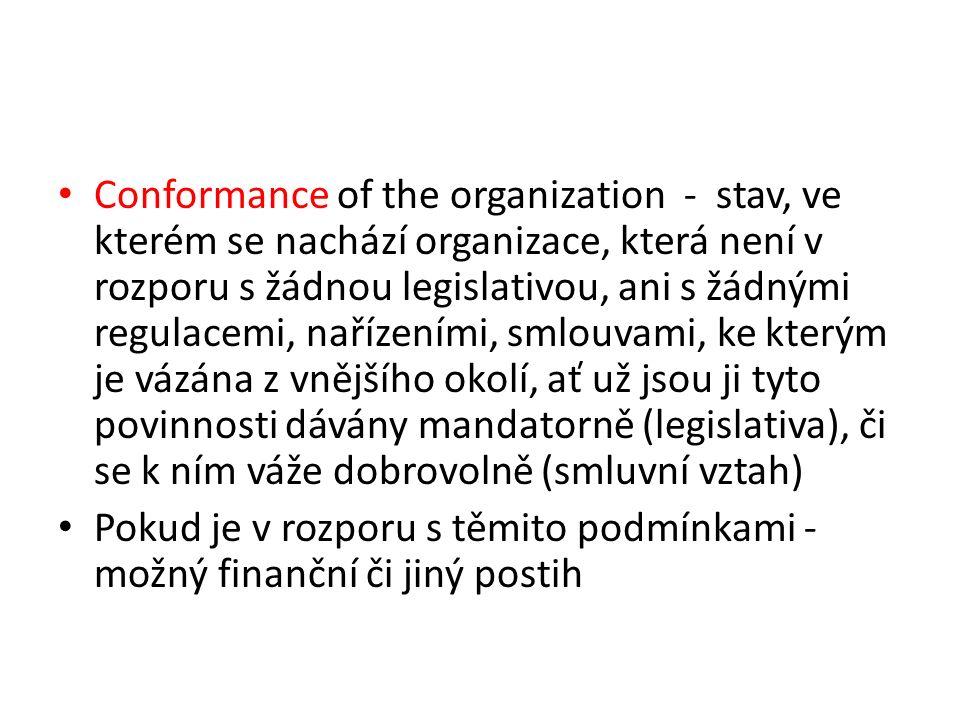 Conformance of the organization - stav, ve kterém se nachází organizace, která není v rozporu s žádnou legislativou, ani s žádnými regulacemi, nařízeními, smlouvami, ke kterým je vázána z vnějšího okolí, ať už jsou ji tyto povinnosti dávány mandatorně (legislativa), či se k ním váže dobrovolně (smluvní vztah) Pokud je v rozporu s těmito podmínkami - možný finanční či jiný postih