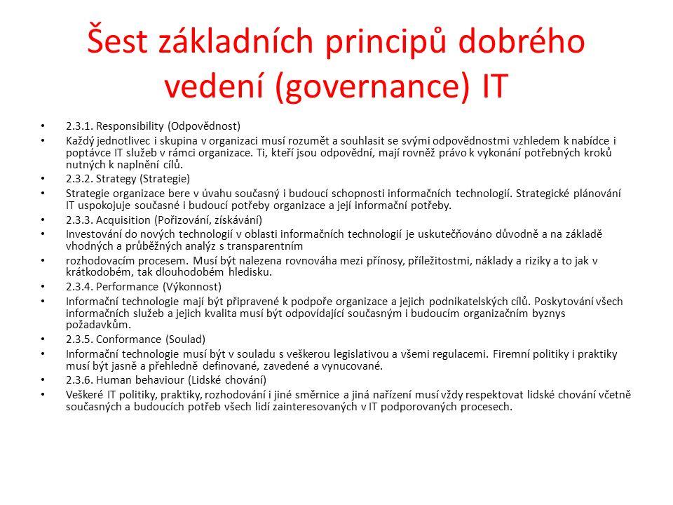 Šest základních principů dobrého vedení (governance) IT 2.3.1.