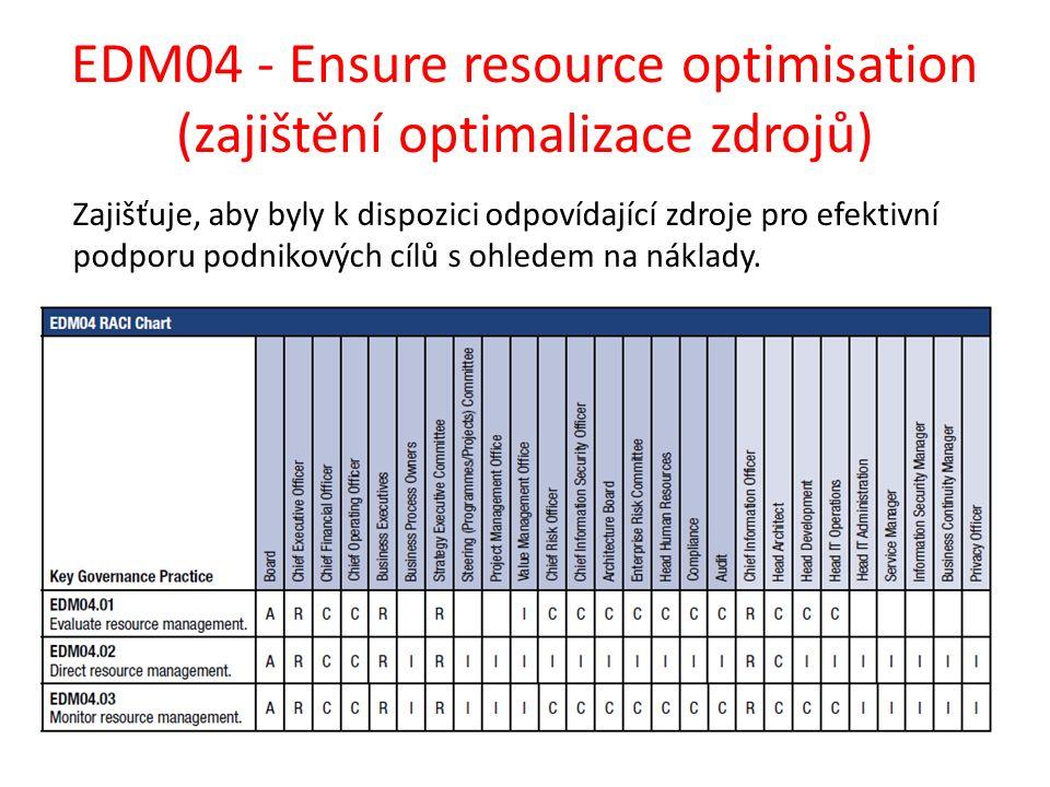 EDM04 - Ensure resource optimisation (zajištění optimalizace zdrojů) Zajišťuje, aby byly k dispozici odpovídající zdroje pro efektivní podporu podnikových cílů s ohledem na náklady.
