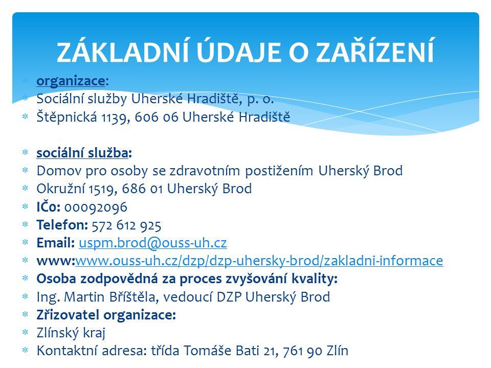  organizace:  Sociální služby Uherské Hradiště, p.