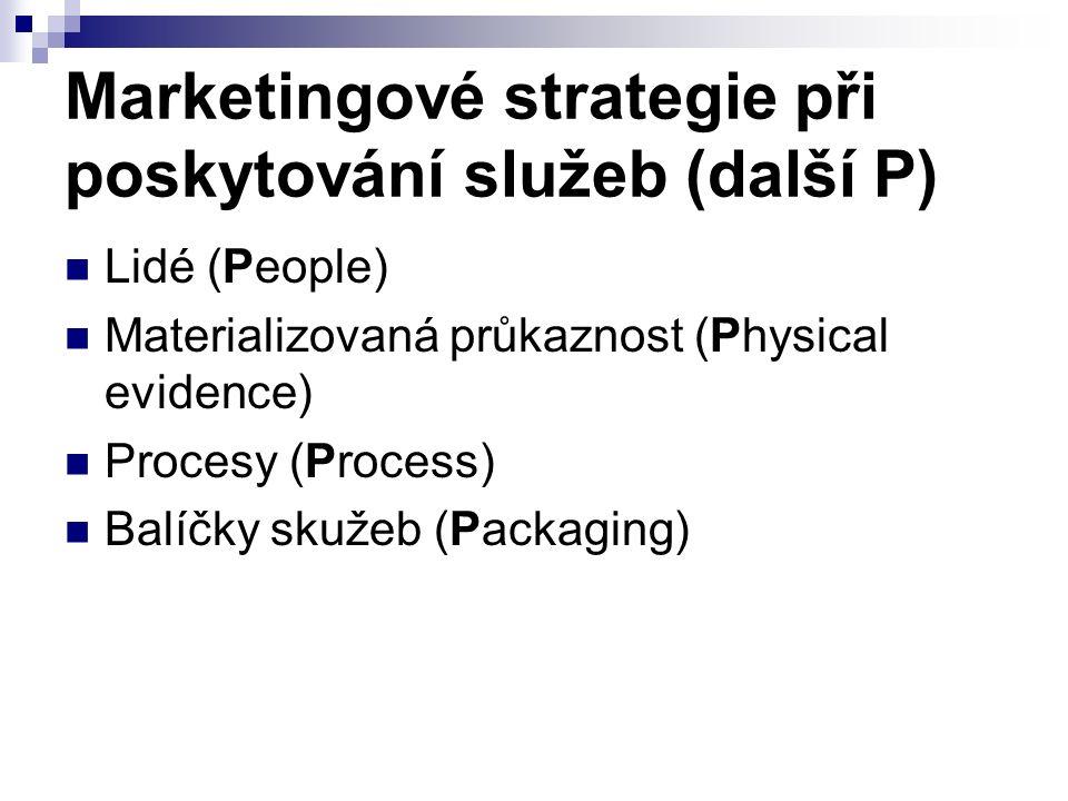 Marketingové strategie při poskytování služeb (další P) Lidé (People) Materializovaná průkaznost (Physical evidence) Procesy (Process) Balíčky skužeb (Packaging)