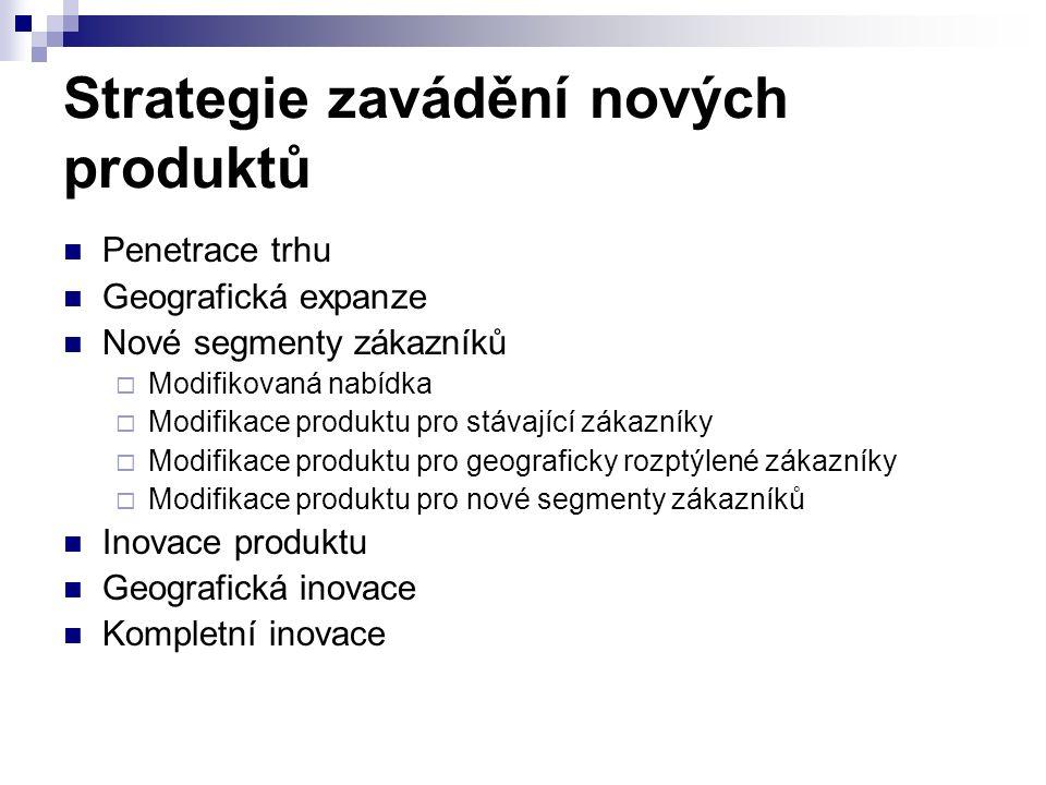 Strategie zavádění nových produktů Penetrace trhu Geografická expanze Nové segmenty zákazníků  Modifikovaná nabídka  Modifikace produktu pro stávají