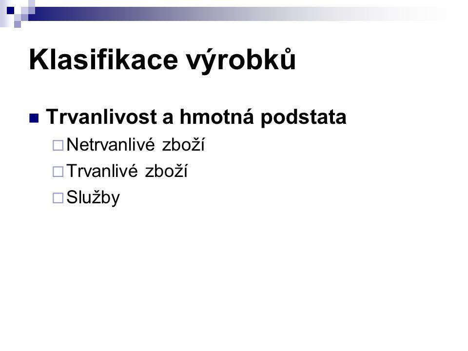 Klasifikace výrobků Trvanlivost a hmotná podstata  Netrvanlivé zboží  Trvanlivé zboží  Služby