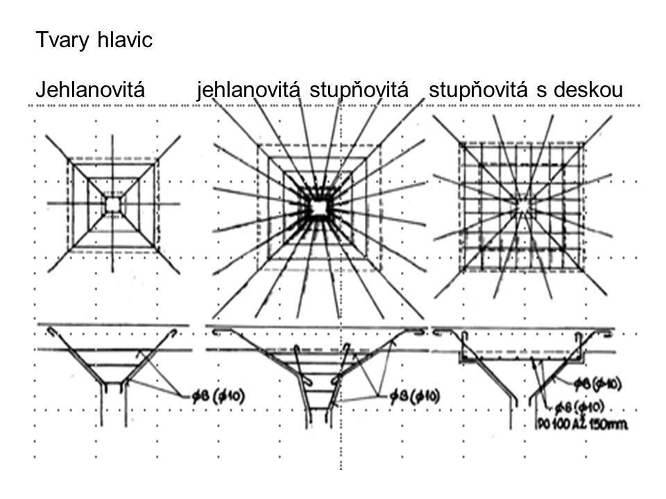 Tvary hlavic Jehlanovitá jehlanovitá stupňovitá stupňovitá s deskou