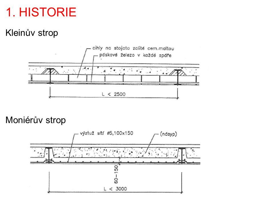 1. HISTORIE Kleinův strop Moniérův strop