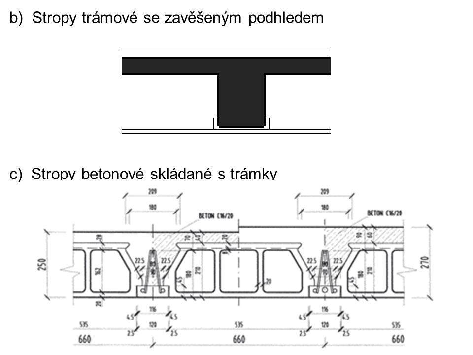 b) Stropy trámové se zavěšeným podhledem c) Stropy betonové skládané s trámky