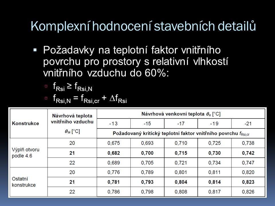 Komplexní hodnocení stavebních detailů  Požadavky na teplotní faktor vnitřního povrchu pro prostory s relativní vlhkostí vnitřního vzduchu do 60%:  f Rsi ≥ f Rsi,N  f Rsi,N = f Rsi,cr +  f Rsi