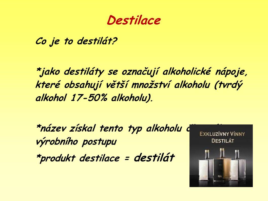 Destilace Co je to destilát.