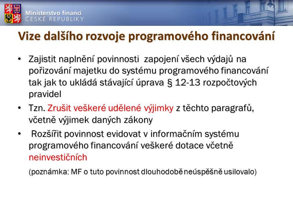 Vize dalšího rozvoje programového financování Zajistit naplnění povinnosti zapojení všech výdajů na pořizování majetku do systému programového financování tak jak to ukládá stávající úprava § 12-13 rozpočtových pravidel Zajistit naplnění povinnosti zapojení všech výdajů na pořizování majetku do systému programového financování tak jak to ukládá stávající úprava § 12-13 rozpočtových pravidel Tzn.