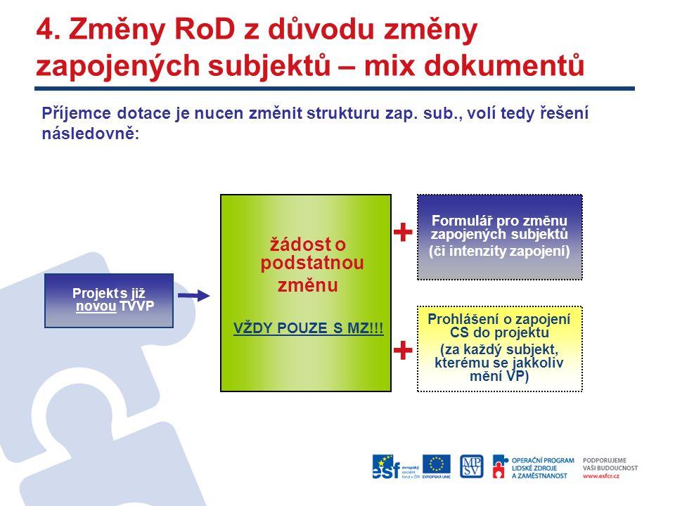 4. Změny RoD z důvodu změny zapojených subjektů – mix dokumentů Projekt s již novou TVVP Příjemce dotace je nucen změnit strukturu zap. sub., volí ted
