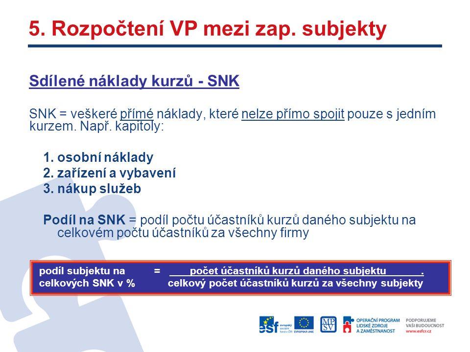 Sdílené náklady kurzů - SNK SNK = veškeré přímé náklady, které nelze přímo spojit pouze s jedním kurzem.