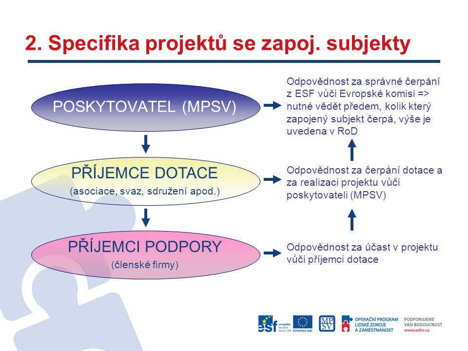 2. Specifika projektů se zapoj.