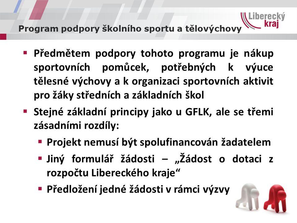 Program podpory školního sportu a tělovýchovy  Předmětem podpory tohoto programu je nákup sportovních pomůcek, potřebných k výuce tělesné výchovy a k
