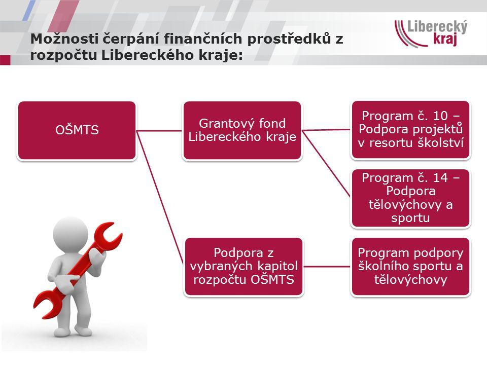 Možnosti čerpání finančních prostředků z rozpočtu Libereckého kraje: OŠMTS Grantový fond Libereckého kraje Program č. 10 – Podpora projektů v resortu