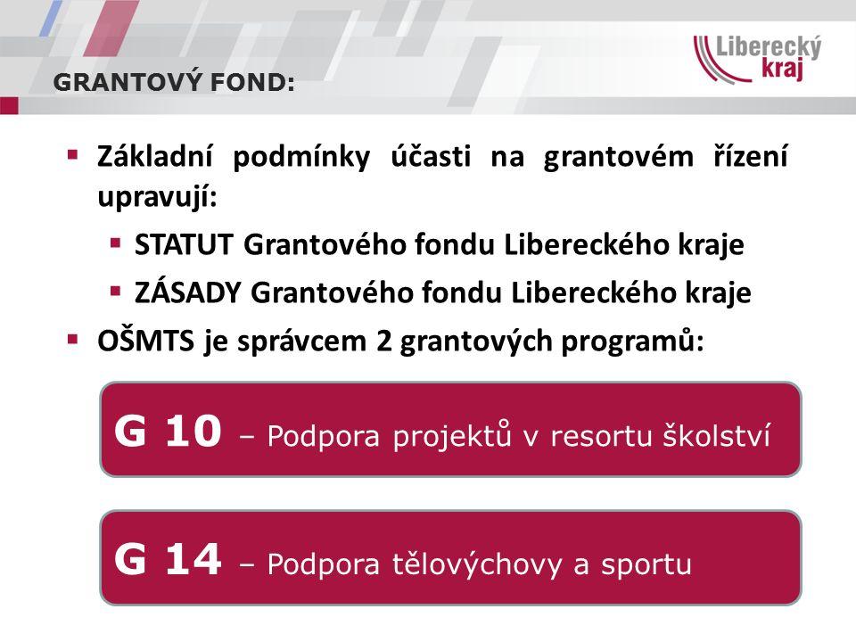 GRANTOVÝ FOND:  Základní podmínky účasti na grantovém řízení upravují:  STATUT Grantového fondu Libereckého kraje  ZÁSADY Grantového fondu Libereck