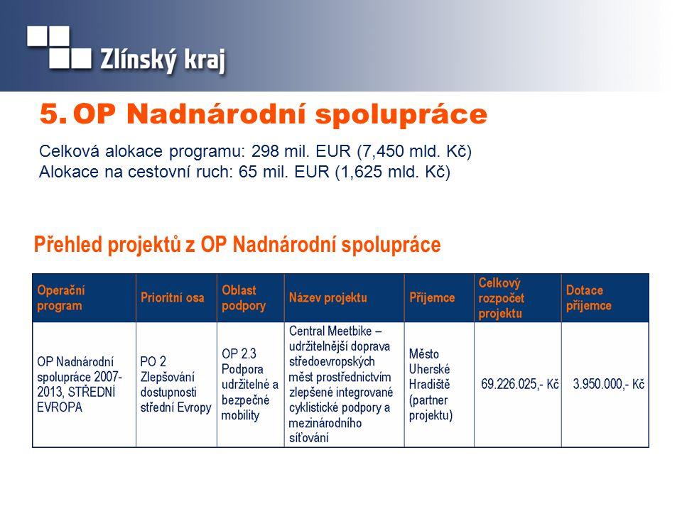 5.OP Nadnárodní spolupráce Přehled projektů z OP Nadnárodní spolupráce Celková alokace programu: 298 mil.