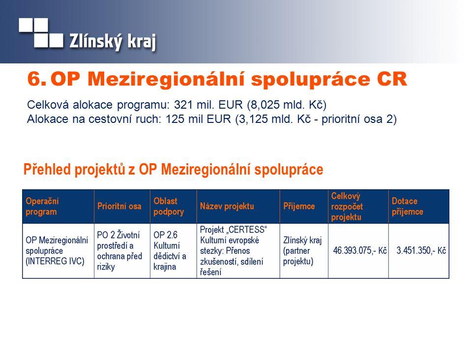 6.OP Meziregionální spolupráce CR Přehled projektů z OP Meziregionální spolupráce Celková alokace programu: 321 mil.