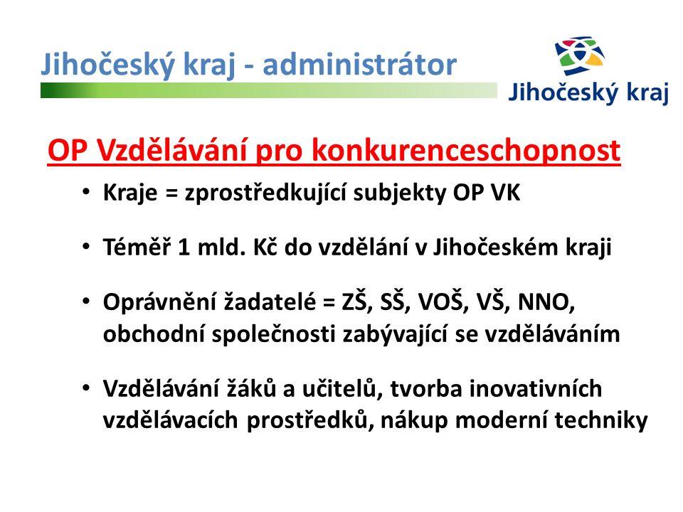 Jihočeský kraj - administrátor OP Vzdělávání pro konkurenceschopnost Kraje = zprostředkující subjekty OP VK Téměř 1 mld.
