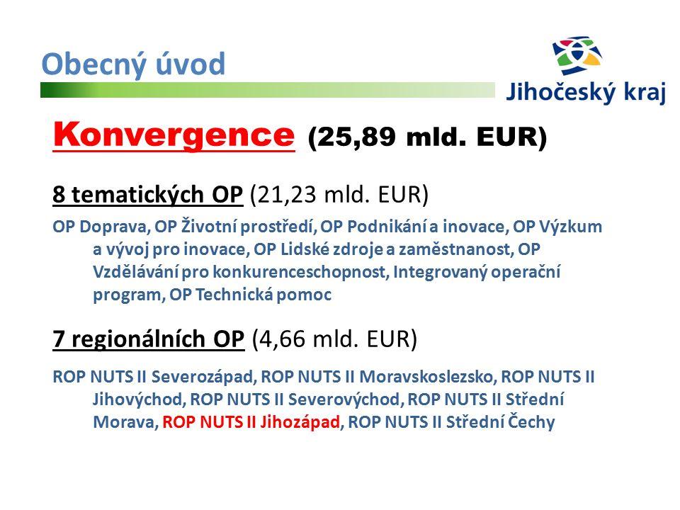 Obecný úvod Konvergence (25,89 mld. EUR) 8 tematických OP (21,23 mld.